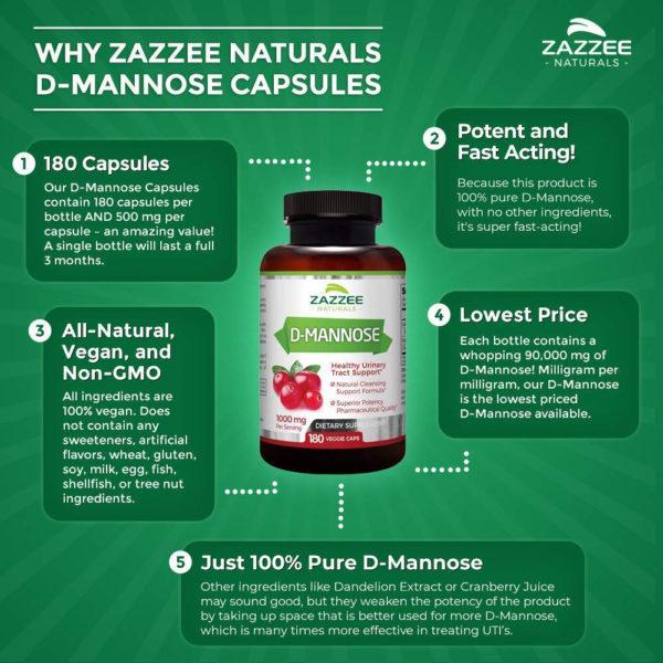 Zazzee Naturals Pure D-Mannose Capsules 180 Veg Caps